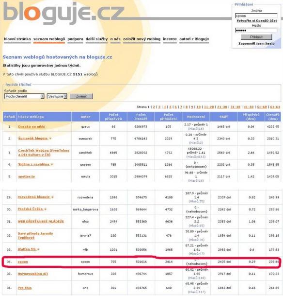 bloguje printscreen_